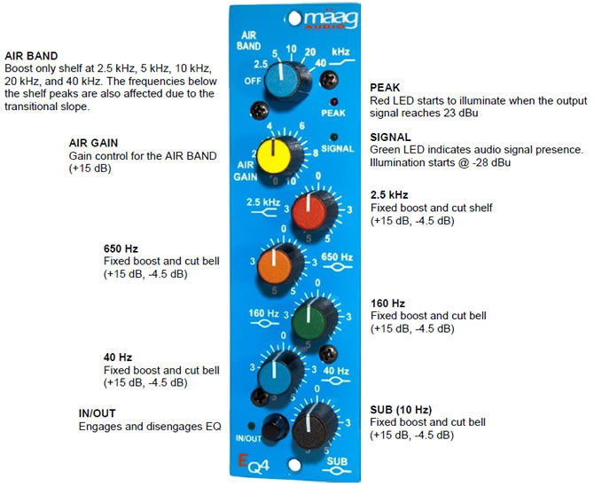 Maag Audio introduces the EQ4 with AIR BAND (500 Series)