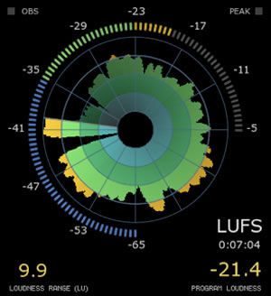 TC Electronic Updates Its Entire Loudness Meter Range to Comply With ITU-R BS.1770-2